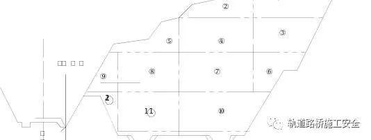 高边坡施工与安全专项施工方案_2