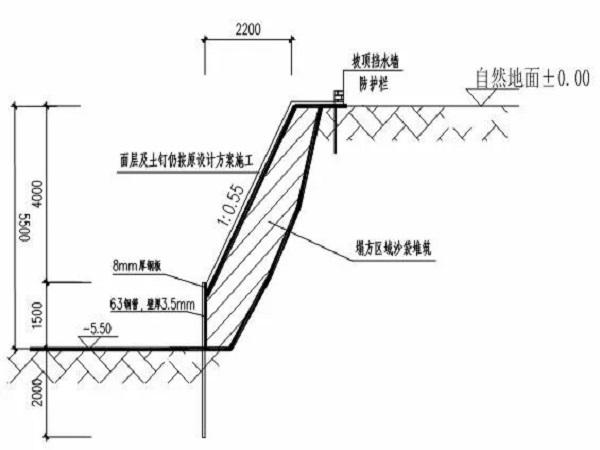 基坑边坡局部塌方的处理方法