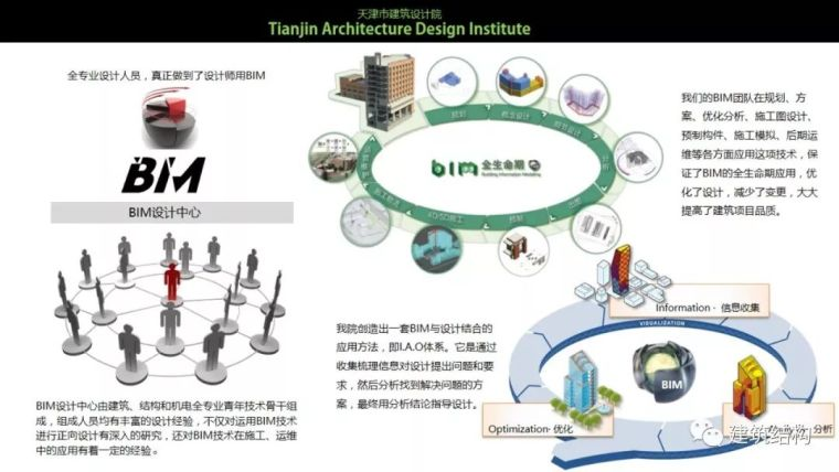 """BIM正向设计实现绿色建筑""""零能耗""""_8"""