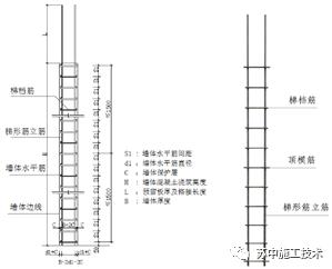 钢筋混凝土柱、墙钢筋定位施工技术