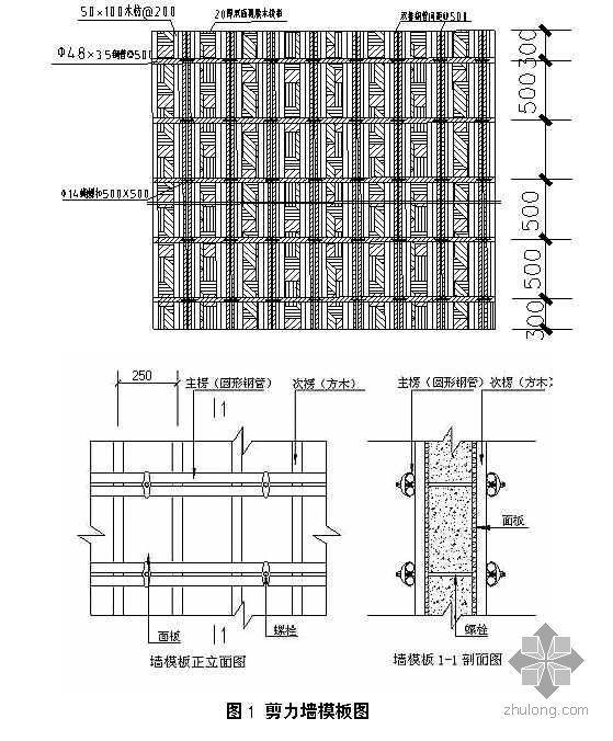 成都某项目地下室模板施工技术交底