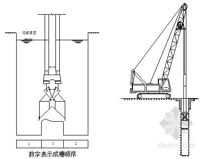 [江苏]临近地铁深基坑地下连续墙专项施工方案