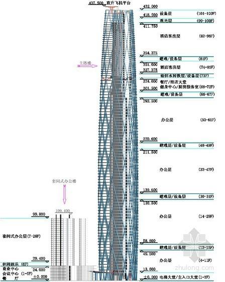 [广东]超高层核心筒及钢结构建筑安装施工组织设计(400米以上)