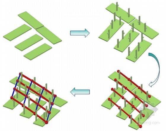 全钢结构工程天幕结构安装施工方案汇报(68页)