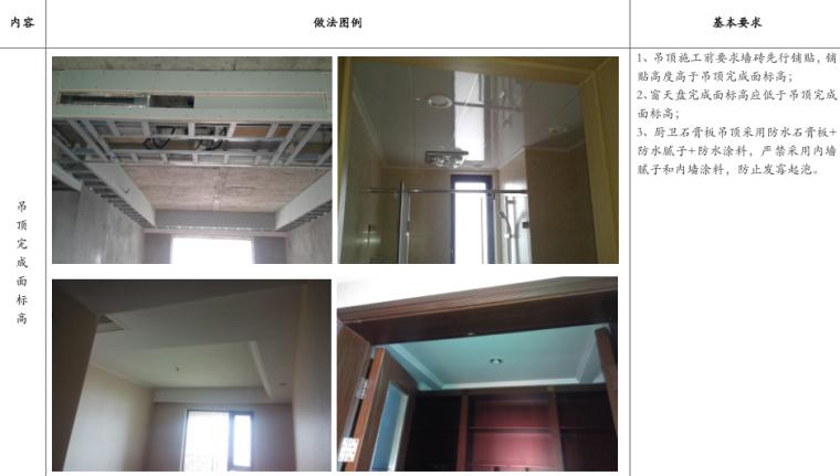 精装修吊顶工程标准做法指引