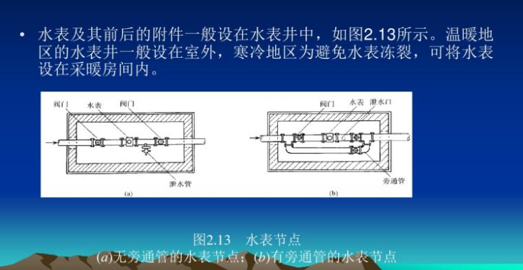 建筑设备工程课程课件(包括给排水、暖通、建筑电气)(999页)_16