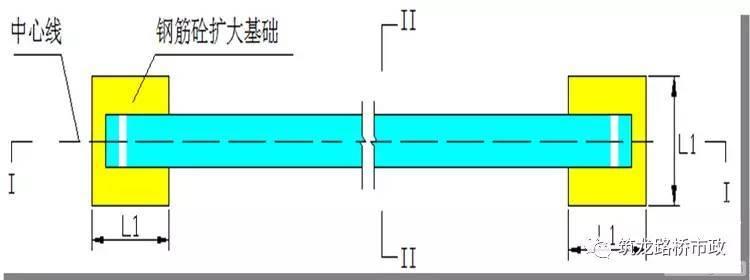 梁端扩大基础平面图