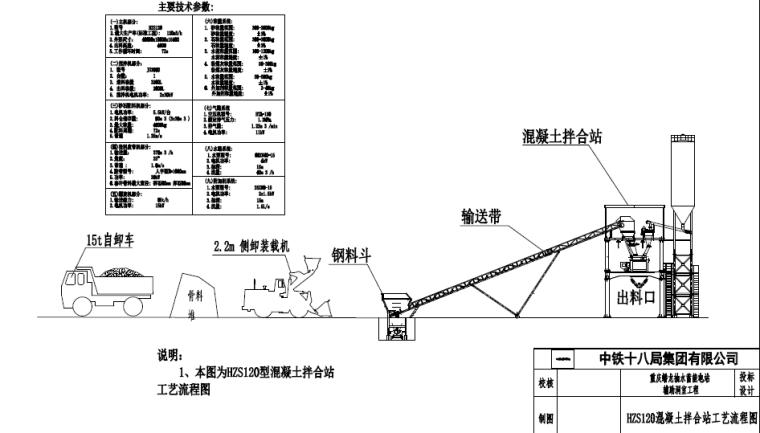 uasbsbr工艺流程图资料下载-HZS120砼搅拌站工艺流程图