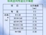 【全国】高层建筑施工技术(共36页)