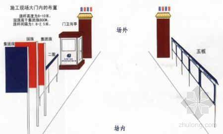 北京某大型体育场馆工程现场文明施工和环境保护措施