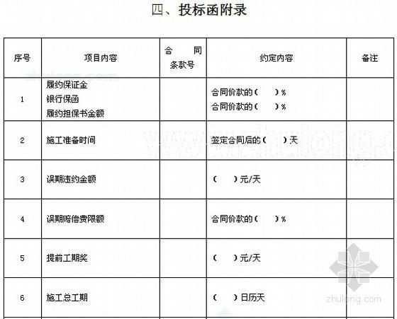 房地产建筑工程施工招标文件及表格(全套37页)