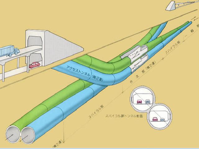 日本隧道与地下工程新技术及盾构标准解读320页