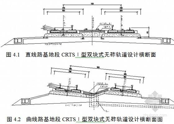 crtsⅠ型双块式无砟轨道设计横断面图图片
