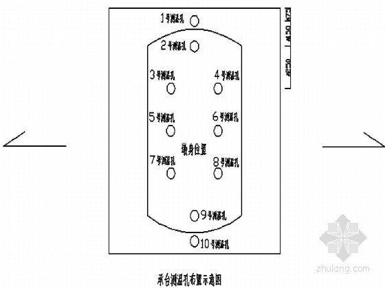 大体积混凝土冷施工缝资料下载-[贵州]铁路桥工程大体积混凝土施工方案(中铁隧)