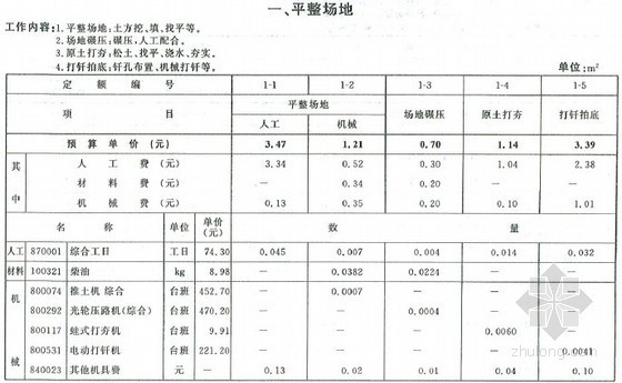 北京市2012版房屋建筑与装饰工程预算定额(上册 385页)