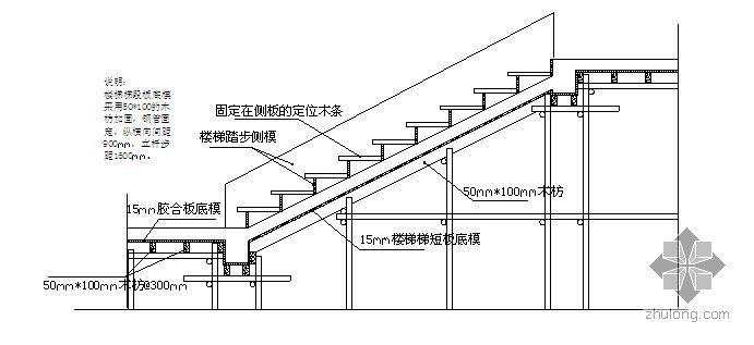 苏州某厂房及配套设施模板施工方案(高支模)