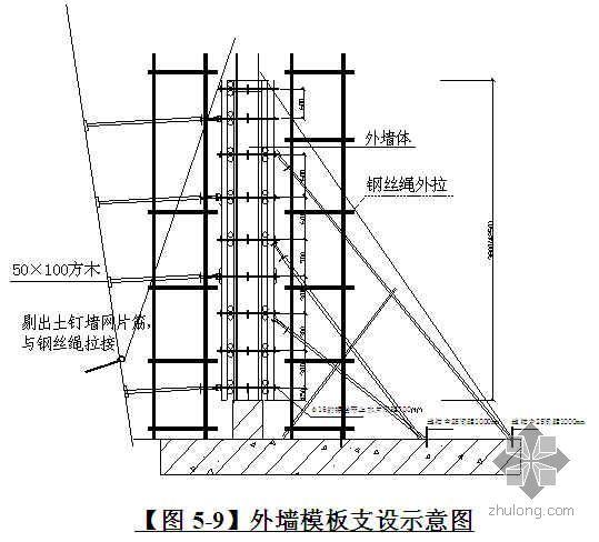 北京某教学办公楼模板工程施工方案(争创长城杯)