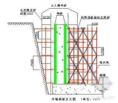 北京某小区幼儿园模板施工方案