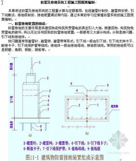安装预算员培训11(防雷及接地系统工程预算编制)