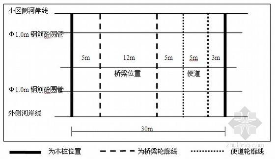 市政工程上承式梁拱组合式拱桥施工方案