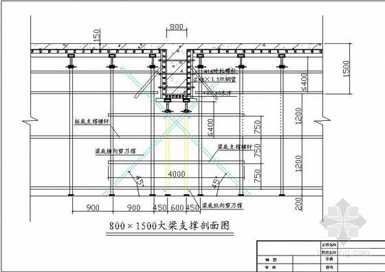 [河北]商业广场高支模施工方案(附图)