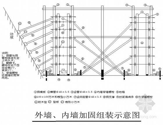 [广东]住宅工程地下室施工组织设计