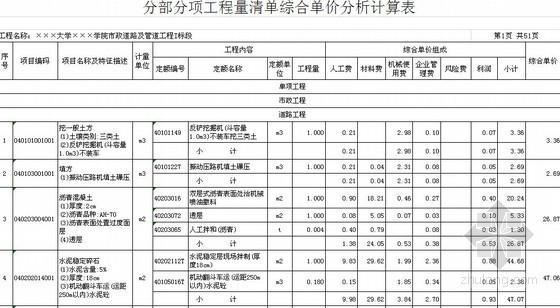 [福建]2013某学院市政道路及管道工程量清单招标控制价(综合单价分析)