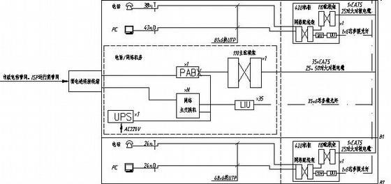 某三十三层智能楼宇综合布线系统图纸