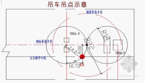 [重庆]500kV变电站工程构架吊装方案