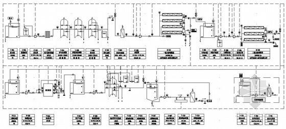 [上海]某公司高纯水工艺流程图