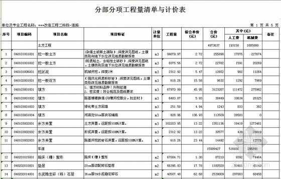 [浙江]道路改造工程量清单报价书(含排水、强弱电及消防工程)