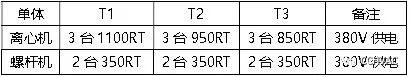 案例赏析|望京SOHO空调设计_3