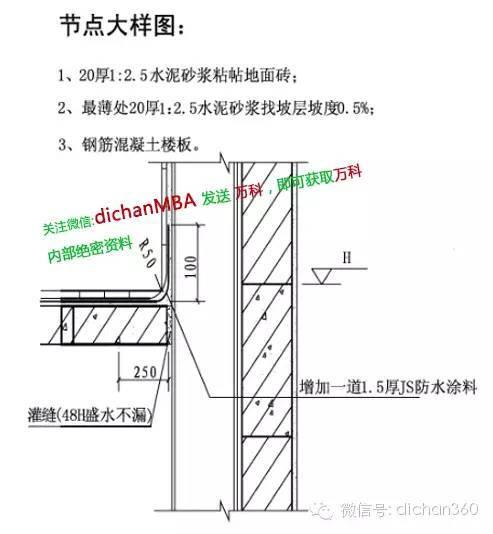 万科集团建筑构造与细部做法统一标准
