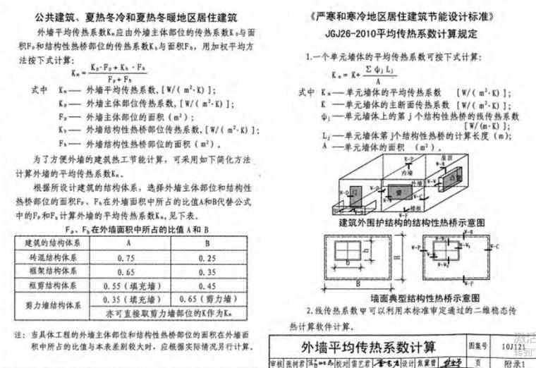 10J121外墙外保温建筑构造_8