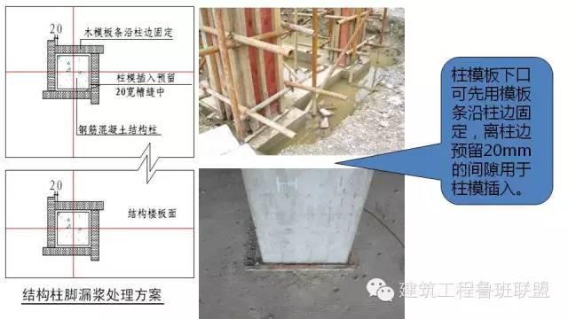 图文解读建筑工程各专业施工细部节点优秀做法_53