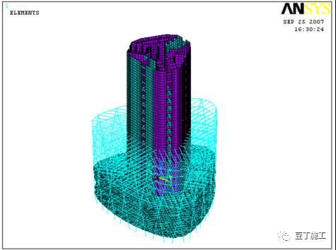 几乎是目前最新最全的超高层施工技术总结_48
