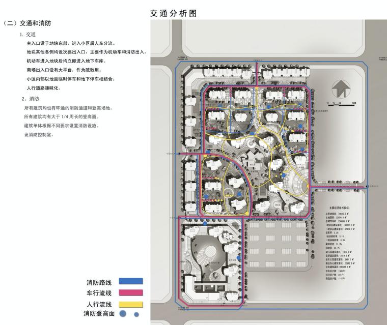 万达东京湾小区规划建筑设计方案文本(含CAD图纸)-屏幕快照 2019-01-14 下午2.52.33