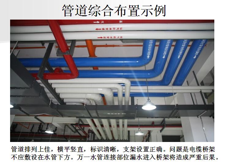 建筑安装工程常见质量问题预防和控制(图文并茂)