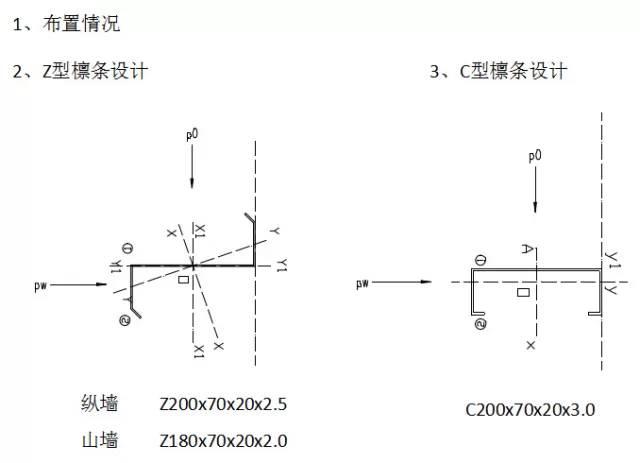 门式刚架轻型钢结构厂房设计_9