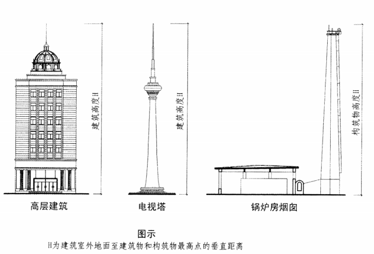 民用建筑设计通则图示(清晰)_4