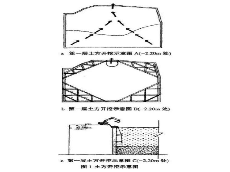 一个深基坑内撑支护结构选型与实践