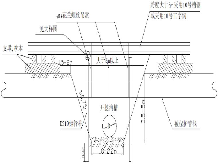 污水支管网建设工程地下管线保护专项方案(22页)_1