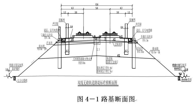 新建高速铁路客运专线路基工程作业指导书(109页)