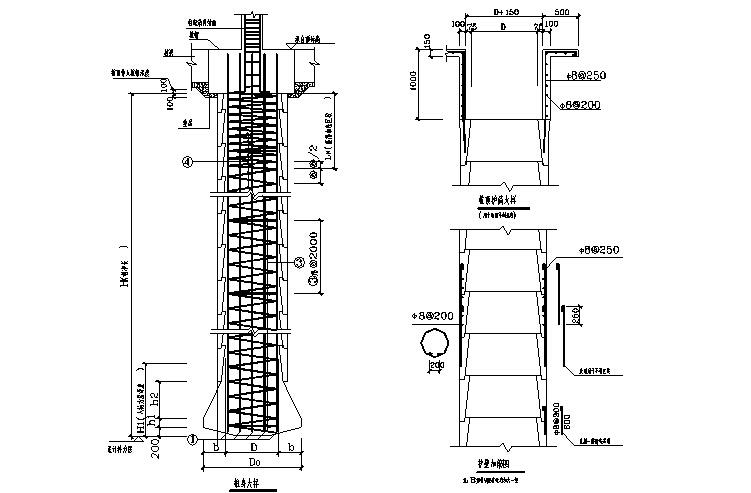 工业地产项目人工挖孔桩专项施工方案