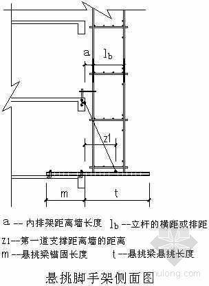 太仓某工程脚手架计算书(型钢悬挑扣件式)