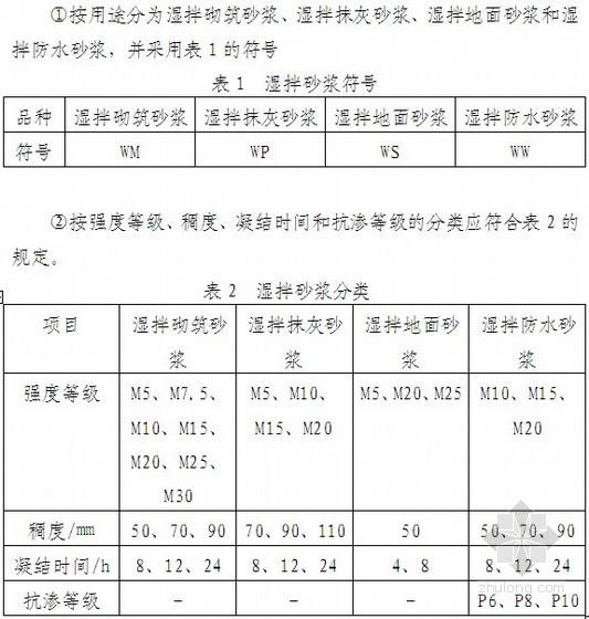 河北省装饰工程消耗量定额定额宣贯(2012)