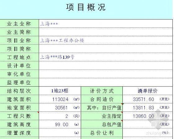 上海某项目施工统计电子台帐(含单位工程总台账、明细账等)