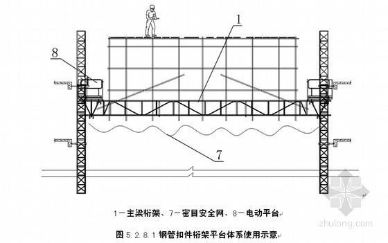 高大空间中庭钢管桁架平台体系施工工法