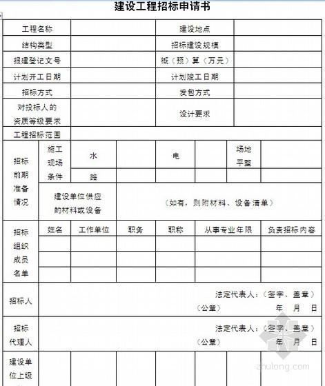 建设项目全过程管理表格大全(进度/质量/安全/成本/现场管理/合同管理)300页