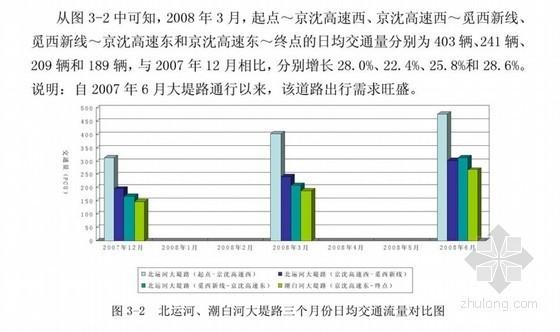 [硕士]道路工程后评价研究[2010]